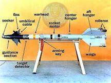Sidewinder Missile AIM-9